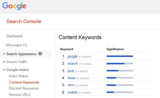 Google Content Keywords Removed