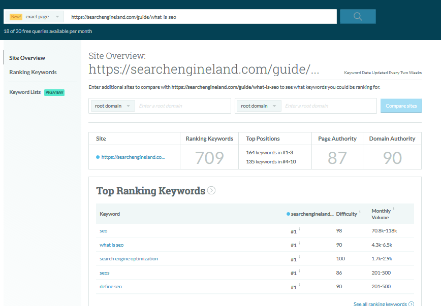 How to Revive Old Content With Keyword Driven Content Audit