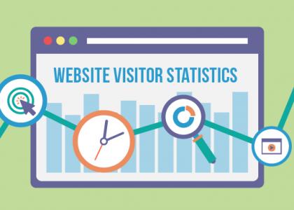 Website Visitors' Engagement