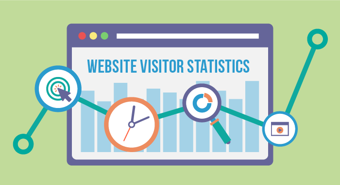 Website Visitors' Engagement