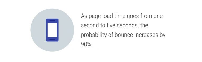 bounce-rate-and-page-speed-768x239
